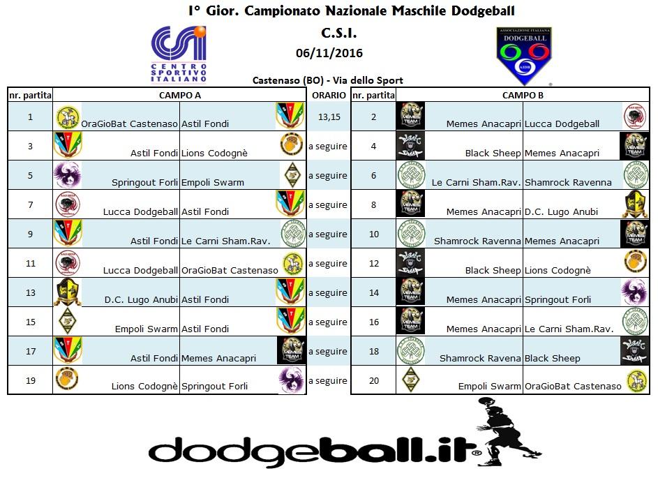 i-giornata-camp-naz-dodgeball-csi